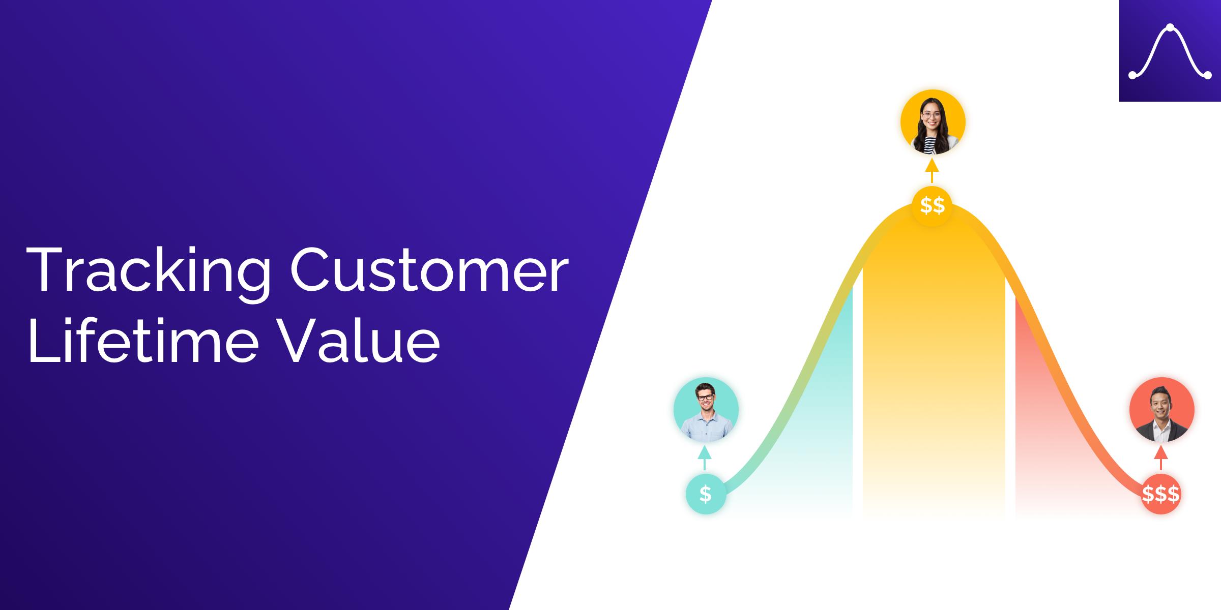 Tracking Customer Lifetime Value