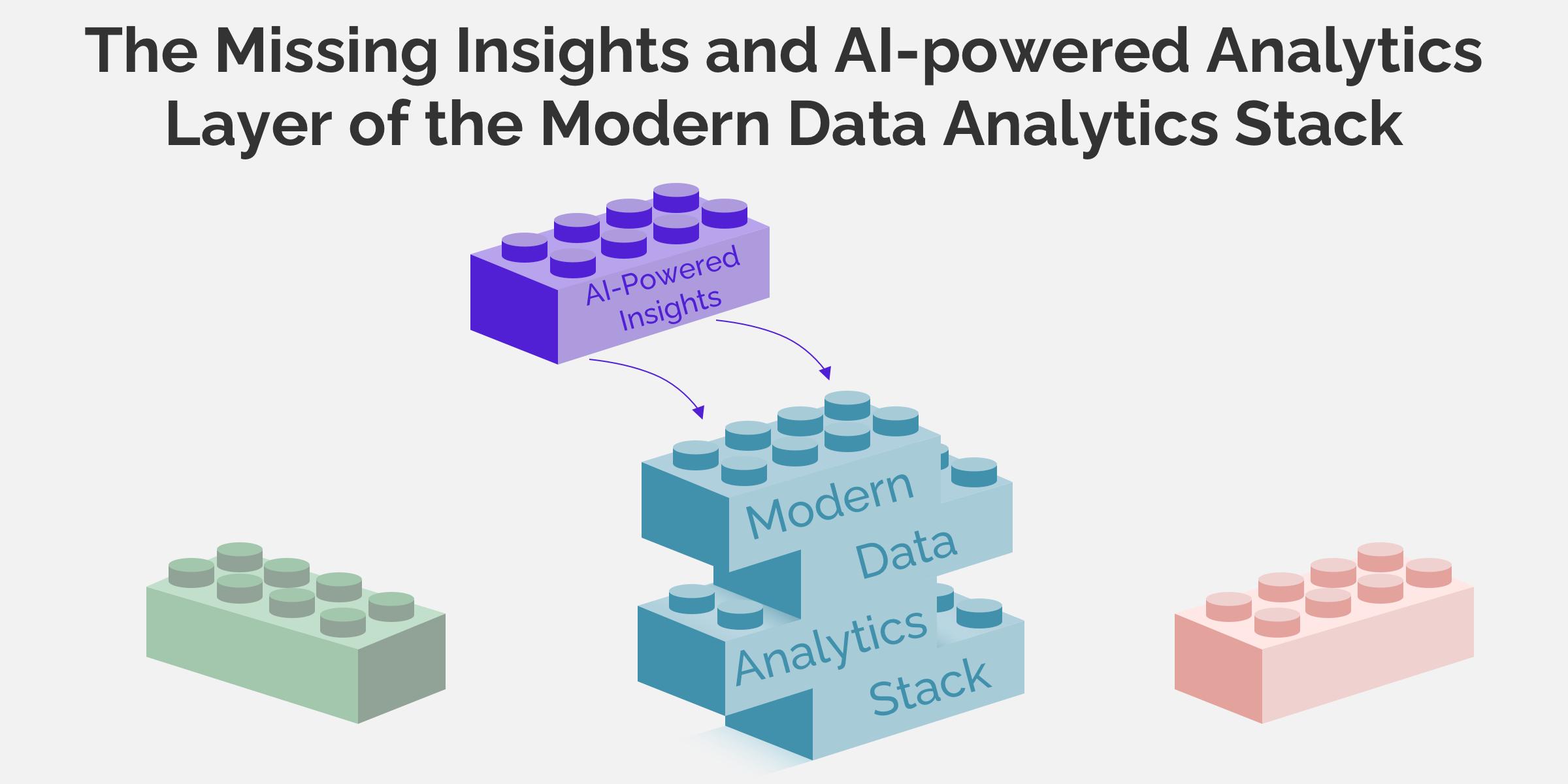 AI-powered Analytics Layer of the Modern Data Analytics Stack